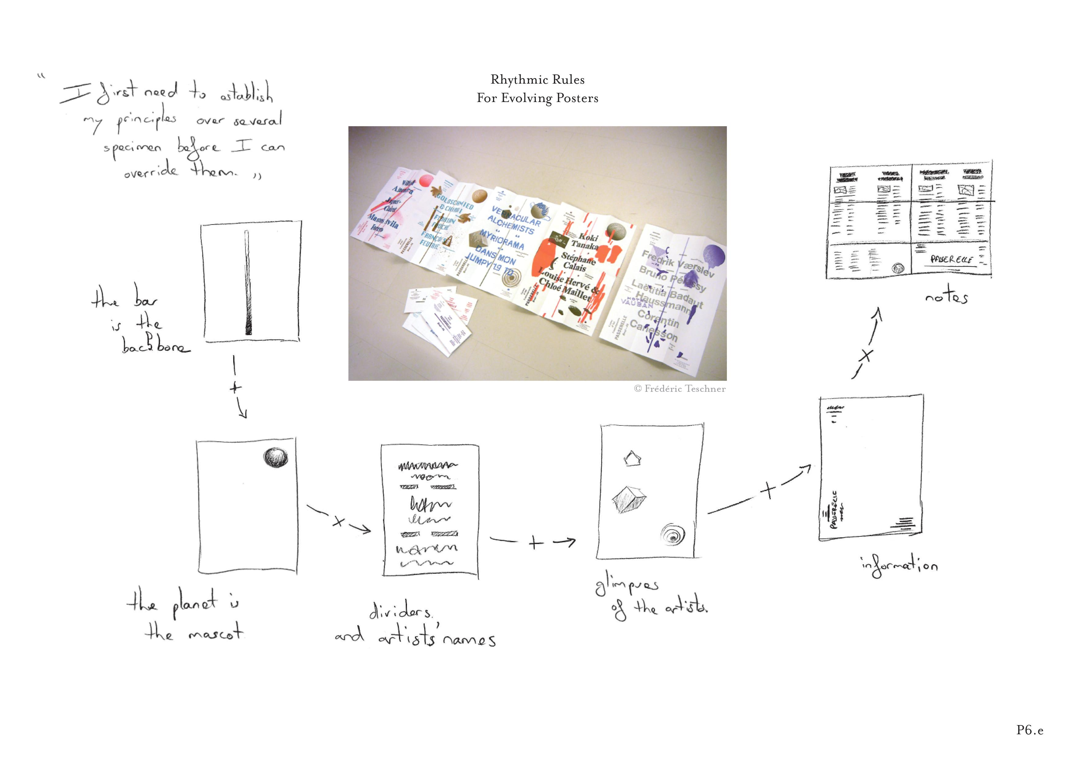 Designing Design Tools How Even A Simple Circuit Can Defy Analysis By Breakdown Into Series