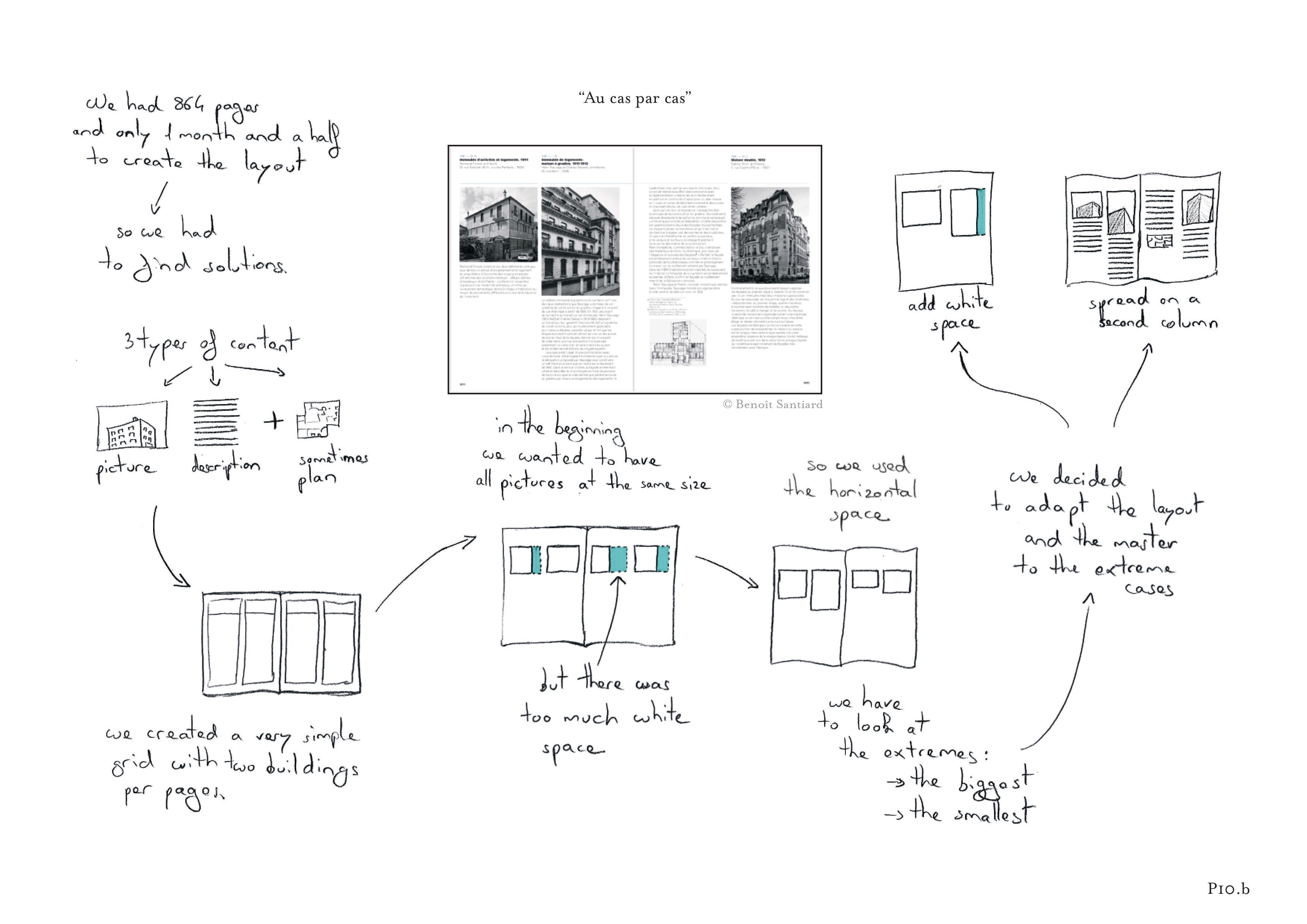 Designing Design Tools Description Schematic Block Diagram Examplejpg