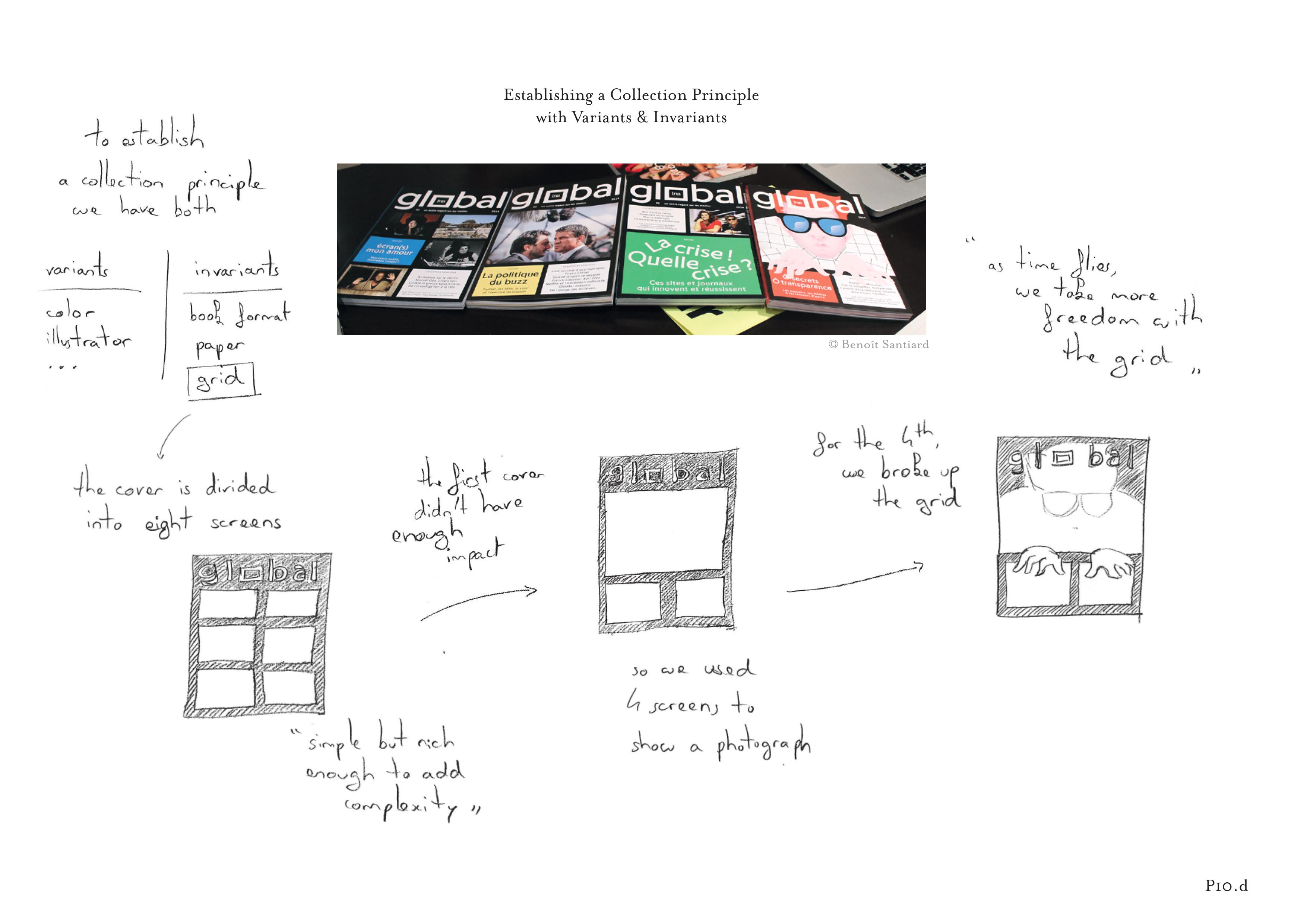 Inovent manual ebook ebook array designing design tools fgr blog rh fernandogr net fandeluxe Gallery