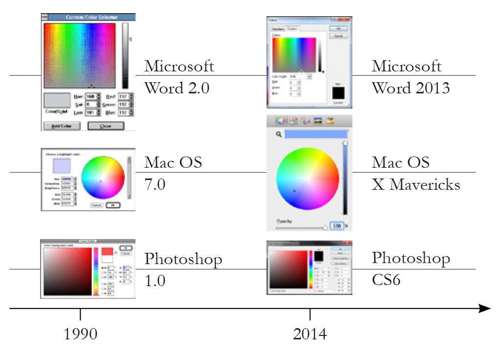 Designing Design Tools