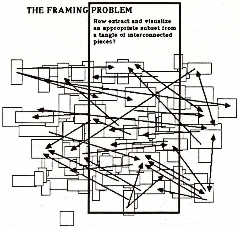 Ted Nelson - The framing problem